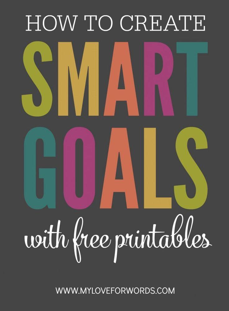 Creating S.M.A.R.T. Goals — Top Achievement
