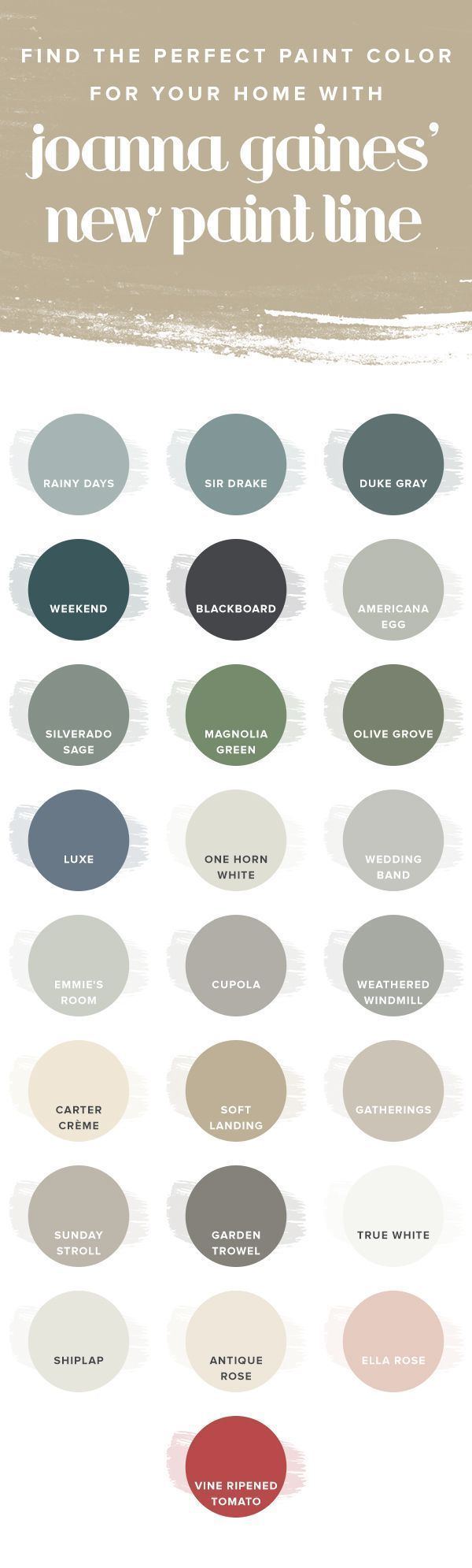 "A fresh coat of paint might just be the secret to instantly making your home feel refreshed. <a href=""/joannagaines_/"" title=""Joanna Gaines"">@Joanna Gaines</a> has a new paint line with beautiful color ideas for your home. From the living room to the bedroom to the exterior, take a look for some paint color ideas and inspiration."