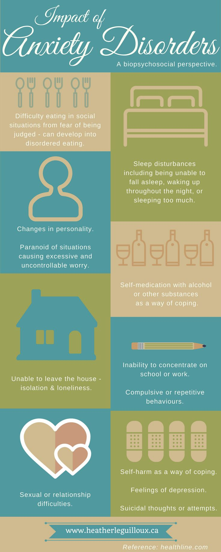 Infographic visually displaying some of the impacts of anxiety disorders - 3rd blog post in series on anxiety @hleguilloux   mental health   anxiety   impacts