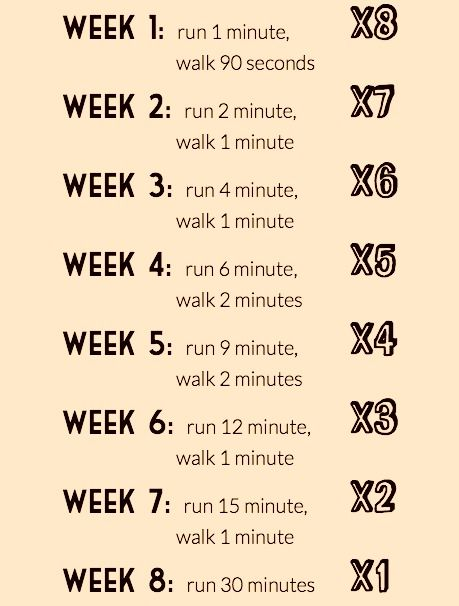 Running Intervals to Help You Run for 30 Minutes Straight |