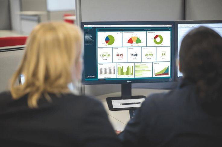 Wie man als Unternehmen die digitale Welt meistert - Mindlab Solutions bietet Digital Analytics Lösungen an. Diese messen und evaluieren, welche Interaktionen ein User mit einer digitalen Applikation eingeht.  #DigitalAnalytics, #MindlabSolutions, #Werbung