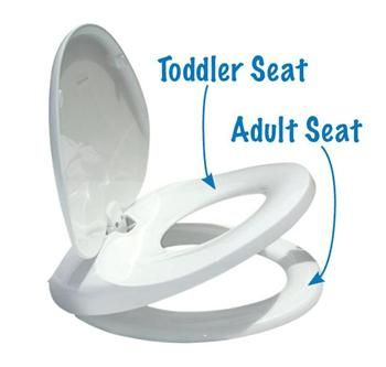 Lupi Lu Dual Toilet Seat- The Lupi Lu is helping parents make toilet training easy for kids and reduce clutter of adhoc attachments which need to be removed and replaced when other members of the family need to use the toilet. Because the Lupi Lu is fixed to the toilet pan it also eliminates the problems of inserts and other attachments which can move or pinch, making the child feel unsafe of scared of using the toilet. #toilettraining