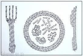 Tekenen met geschreven woorden