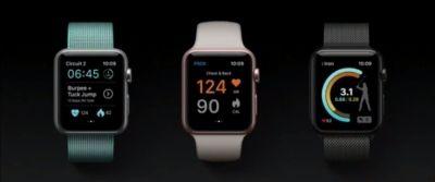 Apple презентовала второе поколение умных часов Apple Watch Series 2  Компания Apple официально представила второе поколение умных часов. Дизайн Apple Watch Series 2 незначительно отличается от гаджета предыдущего поколения — акцент сделали на расширение функциональных возможностей.  Дизайн Изменения внешнего вида умных часов скорее косметические — они по-прежнему имеют прямоугольный, а не круглый экран, но стали чуть более изящными и современными. Однако издалека гаджет второго поколения о