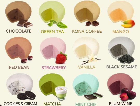 mochi ice cream flavors - Google Search