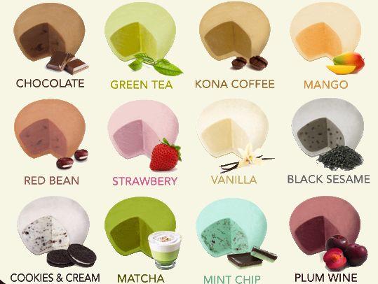 mochi ice cream flavors - Google Search