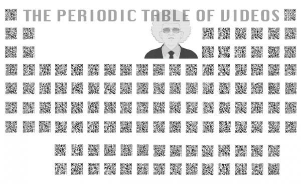 Uso dei codici QR nell'insegnamento della Chimica