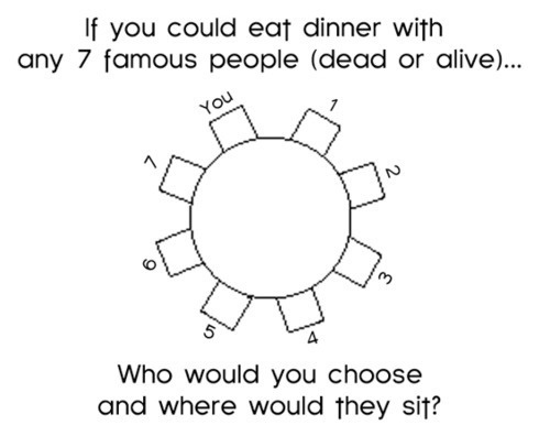 Dinner with any 7 famous people - I really need to think about this, good question...
