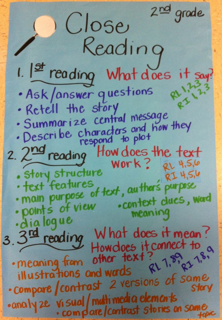 Anchor Chart for Close Reading in 2nd Grade as outlined by Tim Shanahan's PowerPoint...  https://docs.google.com/viewer?a=v=sites=ZGVmYXVsdGRvbWFpbnx0c2NvbW1vbmNvcmV8Z3g6NDMzYWUyOWNmNWEzNTU0Mg