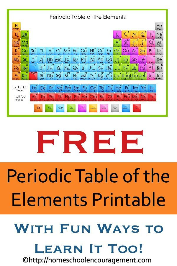 148 best Chemistry images on Pinterest Physical science, Physics - copy periodic table of elements ya
