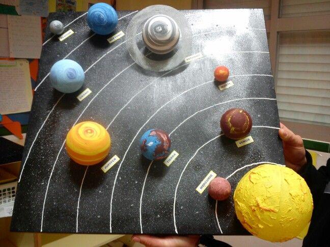 Los alumnos prepararán un sistema solar con bolas de poliespan , acuarelas y un cartón para la asignatura de Ciencias Naturales.