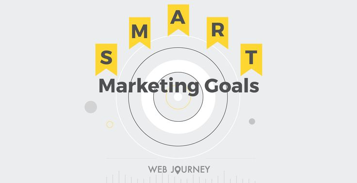 Why SMART Marketing Goals Set You Up for Success