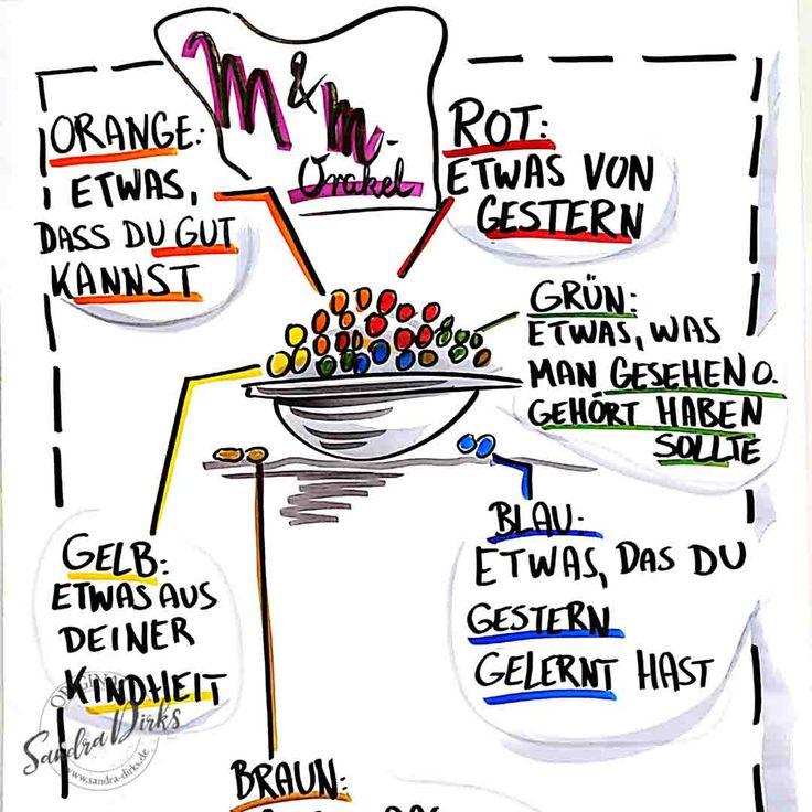 Sandra Dirks - Seminarmethoden mit M&Ms