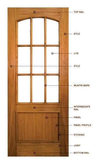 17 Best Images About Doors And Windows On Pinterest