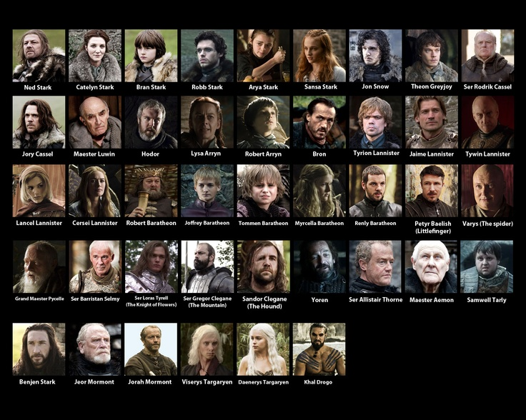 Game of Thrones Season 2 Visual guide Game of thrones