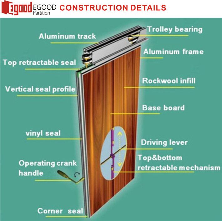 Hyderabad Sliding Bifold Movable Partition Wall Acoustic