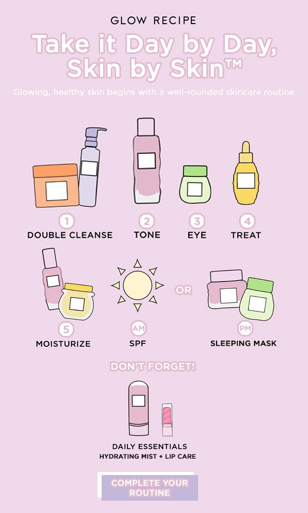 What Order Should You Apply Your Skin Care Routine In In 2020 Skin Care Routine Steps Body Skin Care Beauty Skin Care Routine