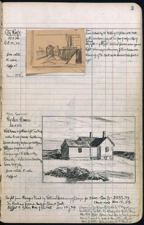 bluecrowcafe:  A page from one of Edward Hopper'sart ledgers, a record his wife kept of paintings he made. (He'd sketch the finished painting, she'd write the notes.)