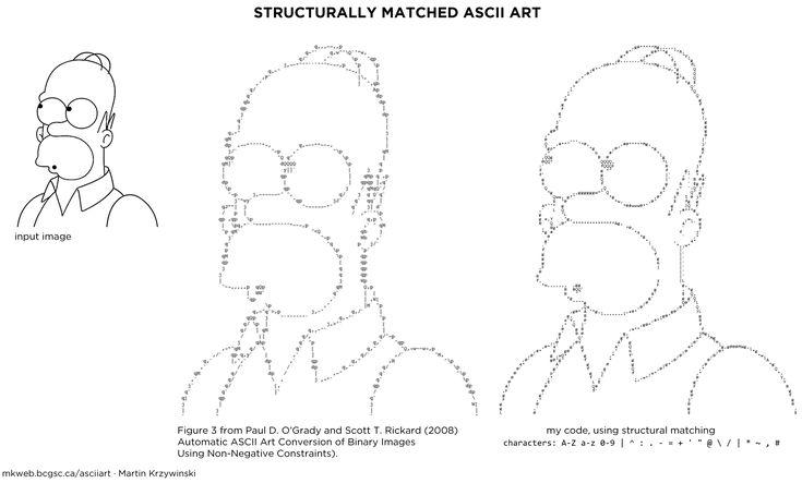 One Line Ascii Art Emoji : Best ascii art images on pinterest