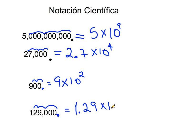 Notación Científica Intro