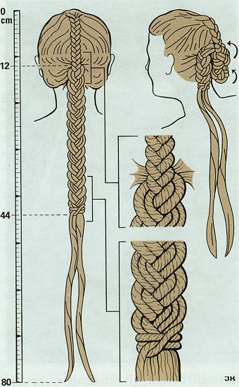 Hairstyle reconstruction of the Ellingkvinded bog body, which Approximates the braid found on Viking Age Valkyrie pendants. Click to read article.