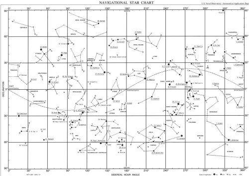 celestial navigation stars | Oceans | Pinterest | The o ...