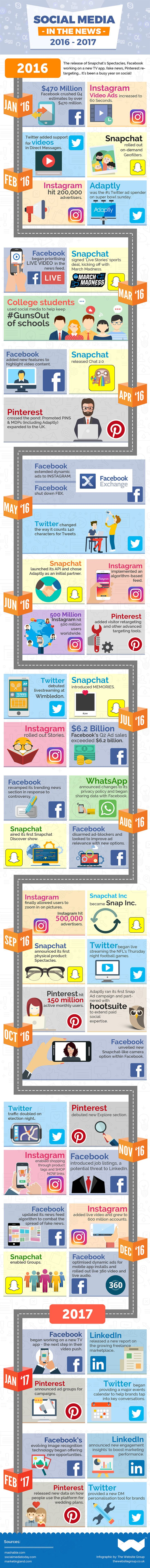This infographic highlights some of the main headlines surrounding social media throughout 2016 and early 2017.