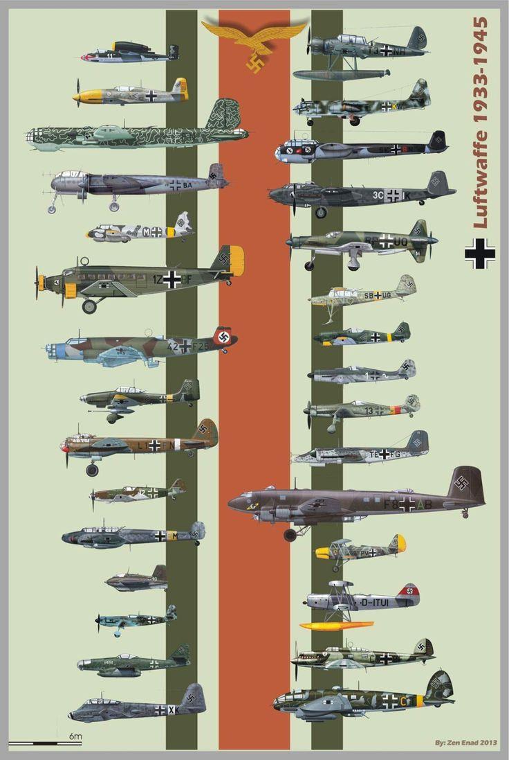 "stukablr: "" Luftwaffe1933-1945 ""                                                                                                                                                                                 Más"