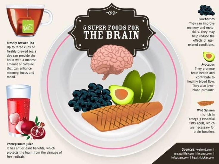 5 Super #Foods For The #Brain - The myth is the older you get, the poorer your mental agility becomes. But it is believed that you can keep a sharp mind and a keen intellect at any #age with the right combination of nature's 'smart nutrients'.