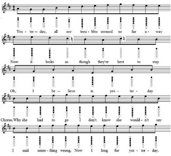 yesterday-tin-whistle-notes-beatles.jpg