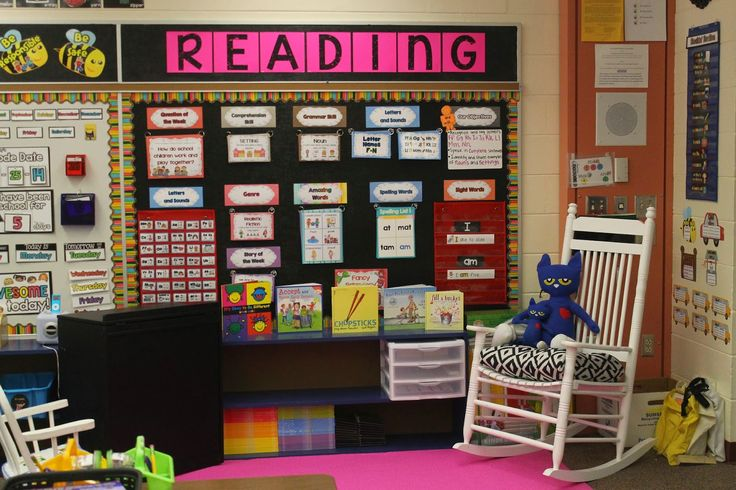 Reading focus wall! Available for kindergarten and first grade!