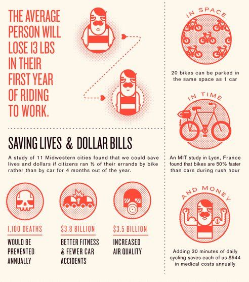 Biking is good for you!