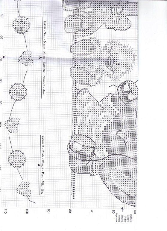 PATRONES VERVACO Y BUCILLA punto de cruz (pág. 364) | Aprender manualidades es facilisimo.com