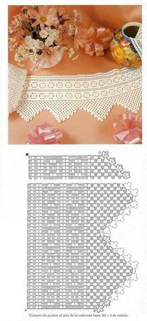 Puntillas  vertical. Filet crochet