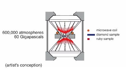 New research shows that a remarkable defect in synthetic