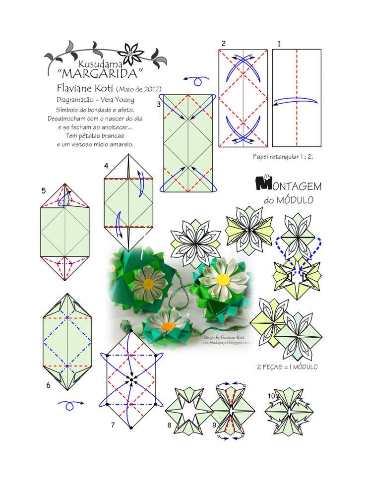 Diagrama do Kusudama MARGARIDA - Flaviane Koti - pg 01