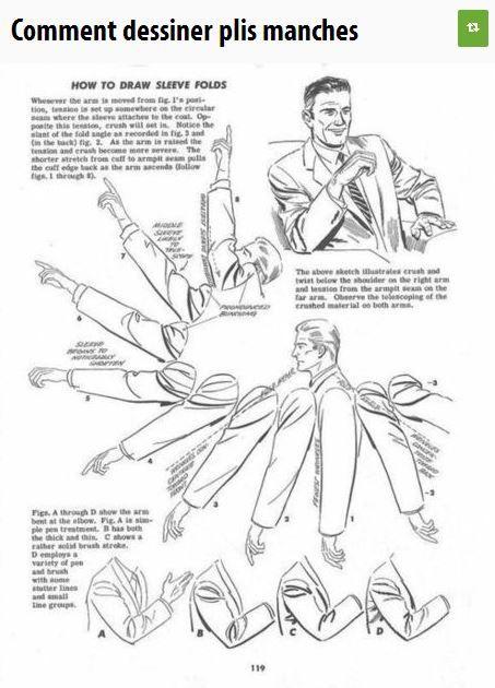 Vous aimez dessiner le corps humain? Ceci est pour vous!