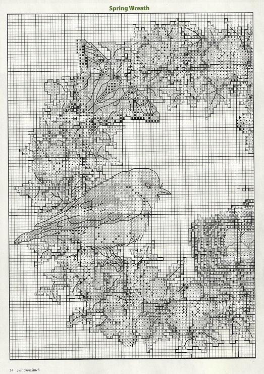 Spring Wreath chart1