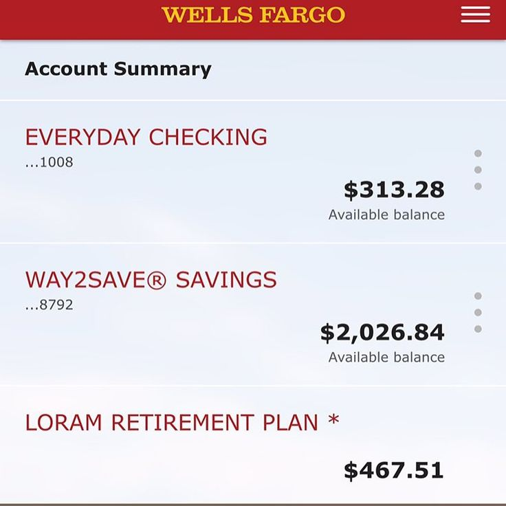 Wells Fargo Customer Service Options