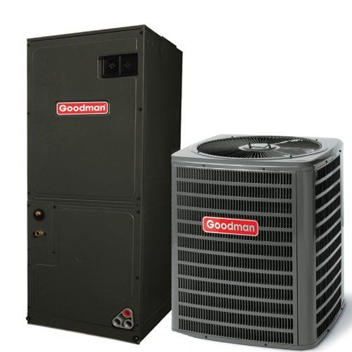 1000 Ideas About Window Air Conditioner Reviews On