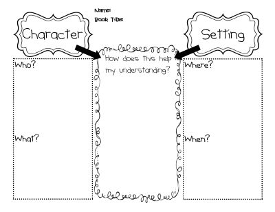 Character and Setting Graphic Organizer that includes questioning