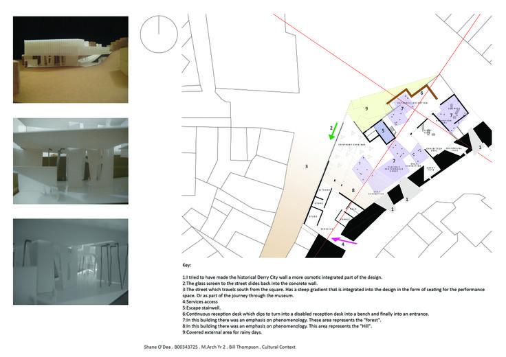 Museum of Childhood_Phenomenological Plan
