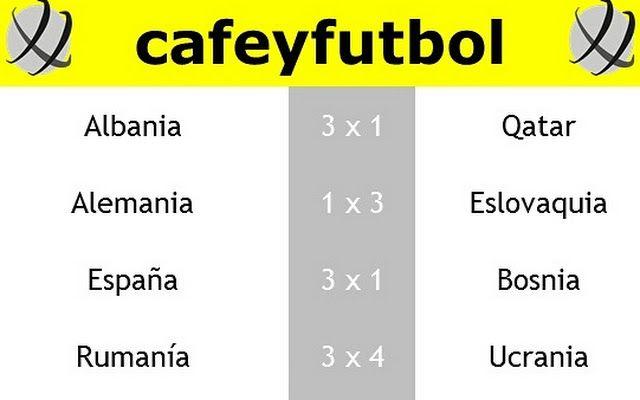 Resultados preparatorios para la #Eurocopa #France2016 #Slovakia sorprende a #Deutschland  #España derrota a #Bosnia y un encuentro con muchos goles entre #Romania y #Ukraine