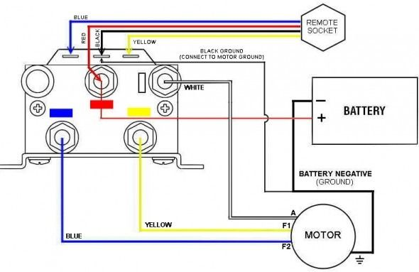 warn atv winch solenoid wiring diagram (with images) | winch ... boat winch wiring diagram how to wire a winch without a solenoid pinterest