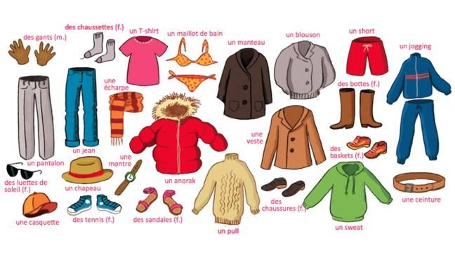 Clothing/fashion: Here are some more wonderful helpful notes for clothing!