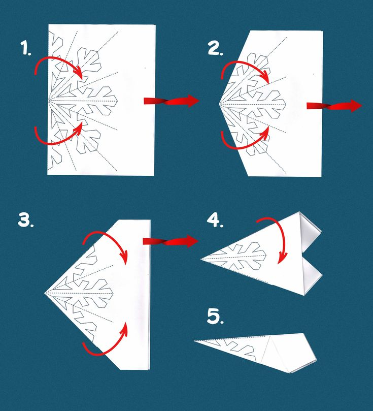 A papírból készült hópehely dekorációk
