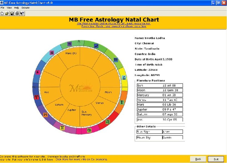 Free Kundali Chart - Astrologers Categorize Birth Charts Keen On 7