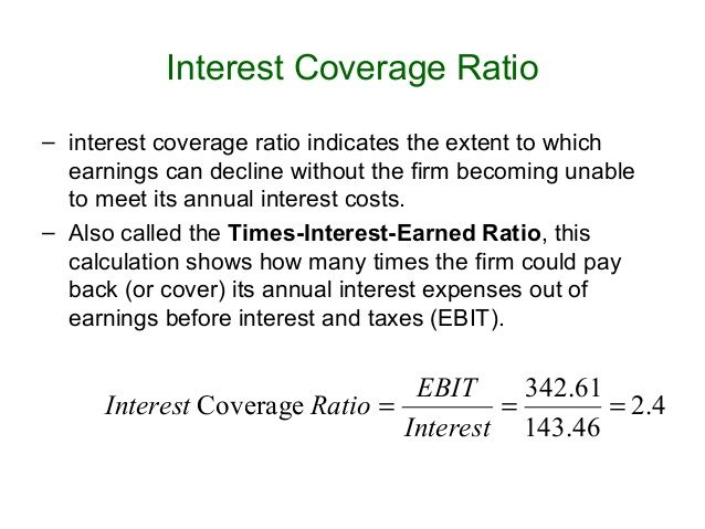 Coverage Ratio And Types Of Coverage Ratios Financial Analysis