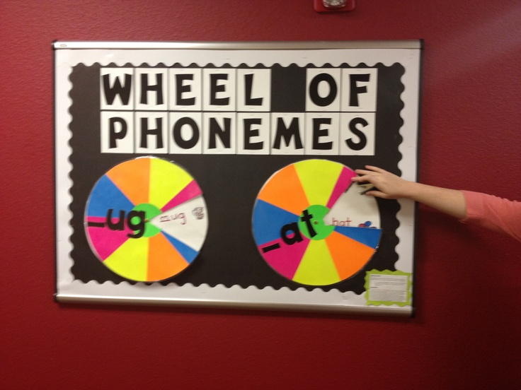 Wheel of phonics bulletin board, might be a creative way to teach