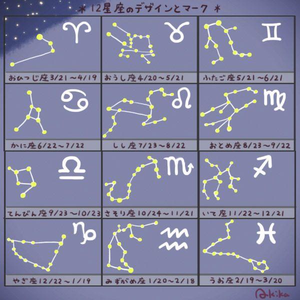 自分の星座を爪に描こう! セルフで簡単星座デザインネイルのやり方【イラスト】 - LAURIER(ローリエ)